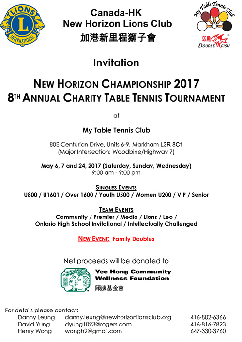 Invitation New Horizon Championship 2017 Annual Charity Table