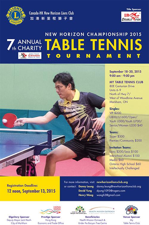 New Horizon Championship 2015 Tournament – 7th Annual Charity